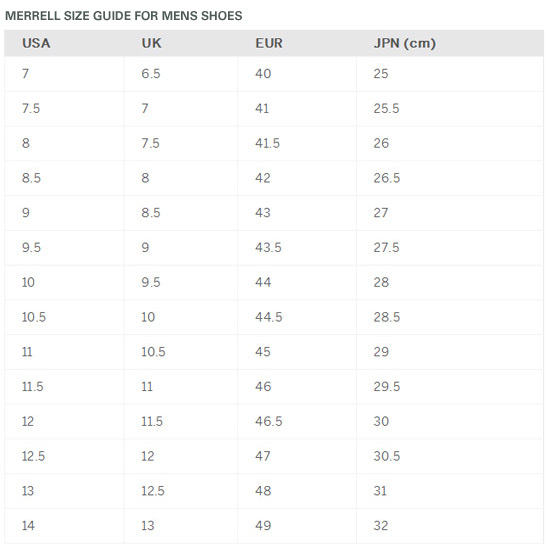 Merrell Mens Shoe Size Guide